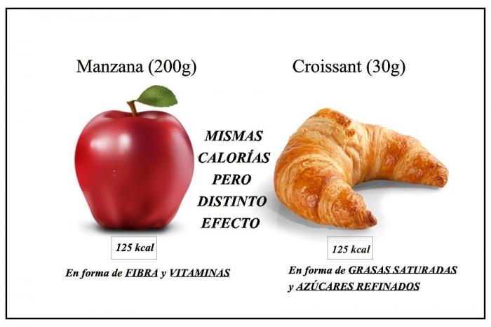 calorías manzana y calorías croissant