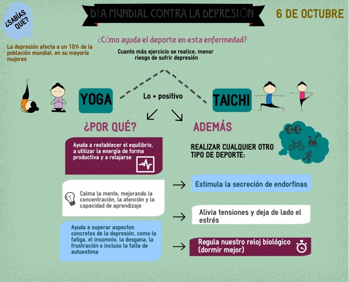 deporte contra depresión (infografía)
